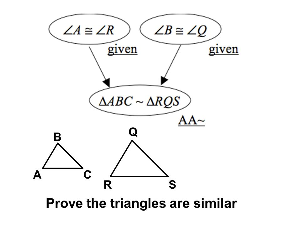Prove the triangles are similar
