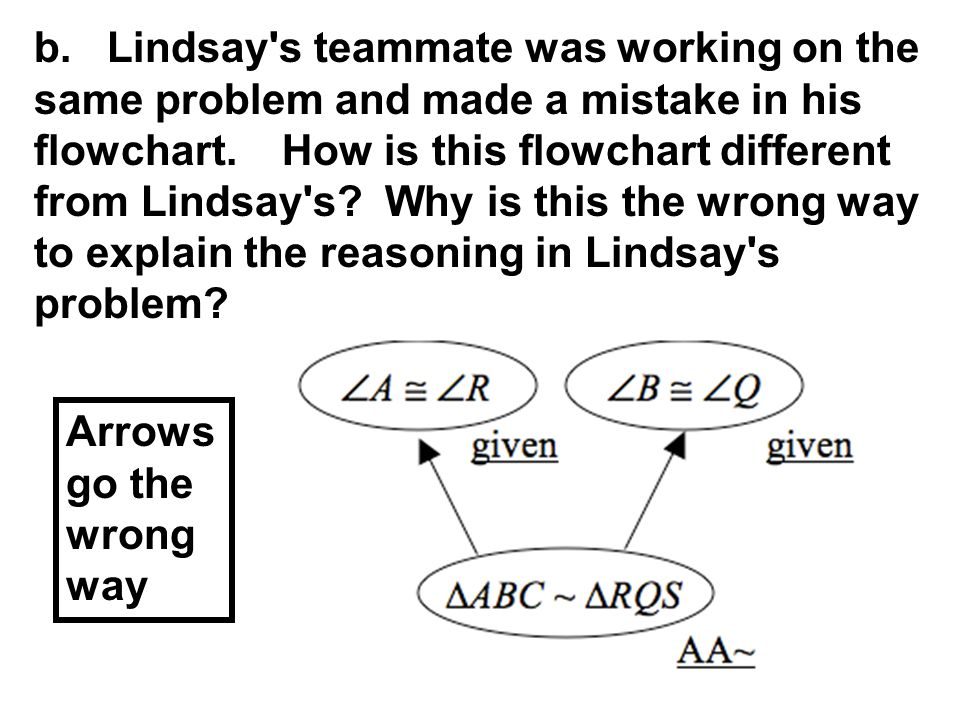 b. Lindsay s teammate was working on the same problem and made a mistake in his flowchart. How is this flowchart different from Lindsay s Why is this the wrong way to explain the reasoning in Lindsay s problem