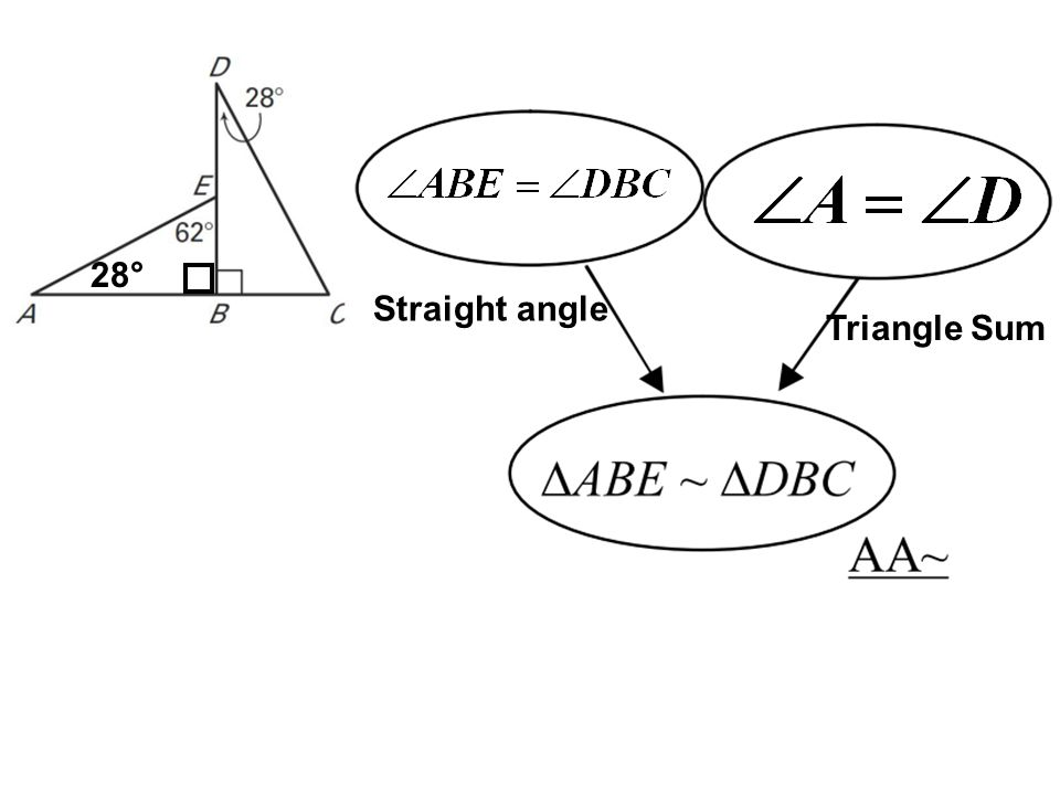 28° Straight angle Triangle Sum