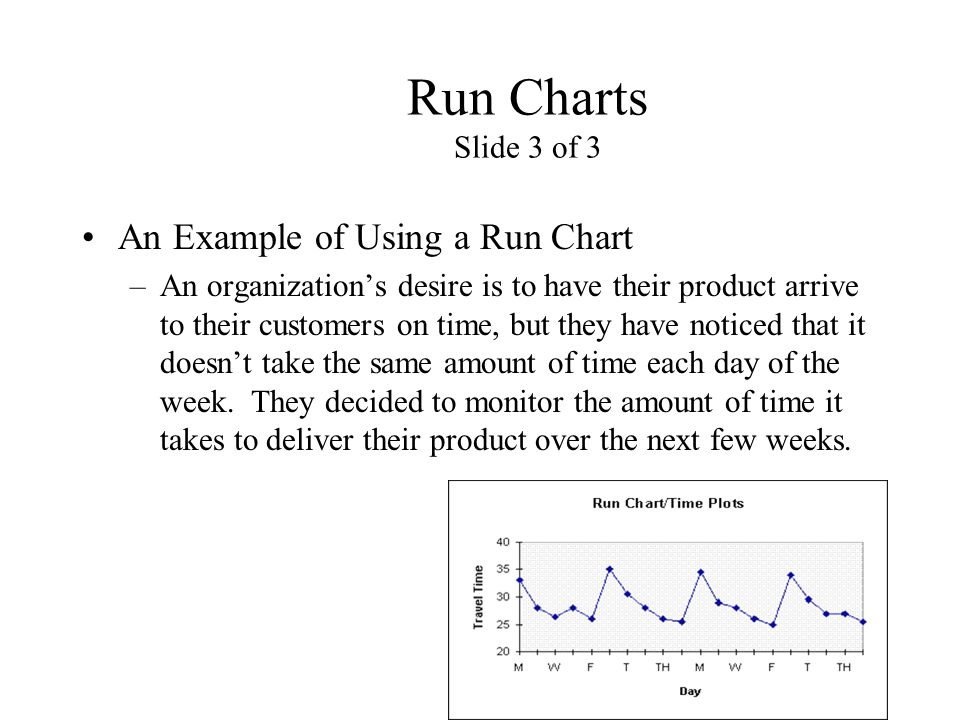 Run Charts Slide 3 of 3 An Example of Using a Run Chart
