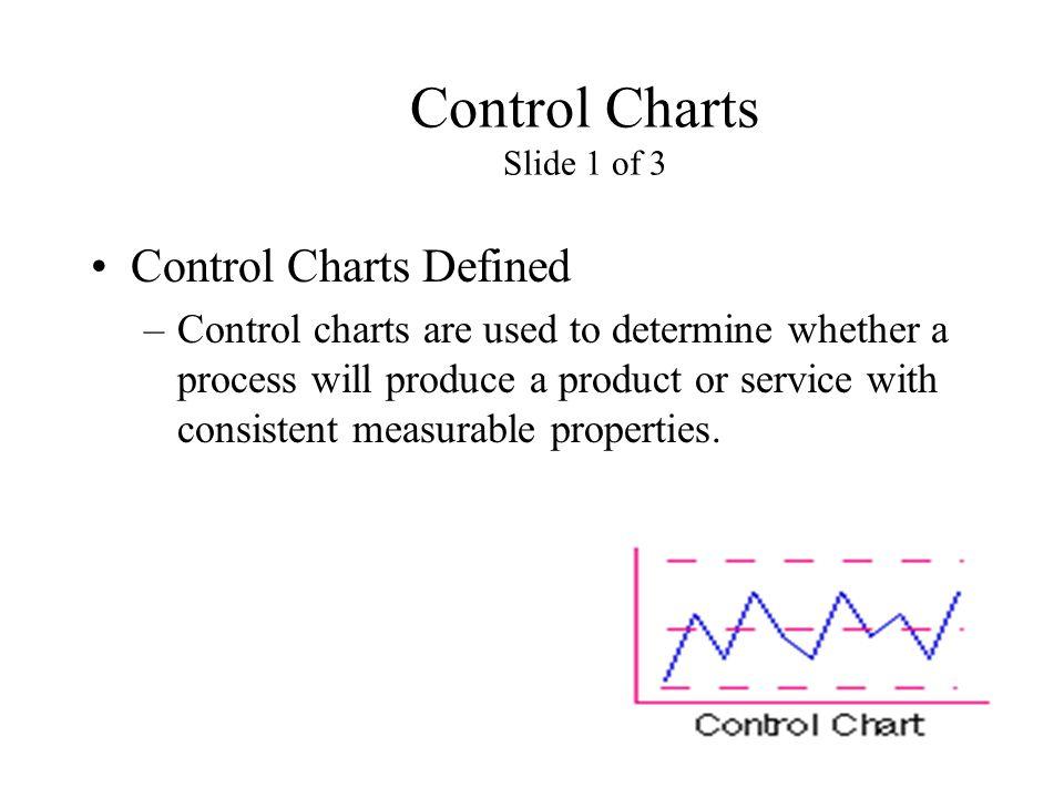 Control Charts Slide 1 of 3
