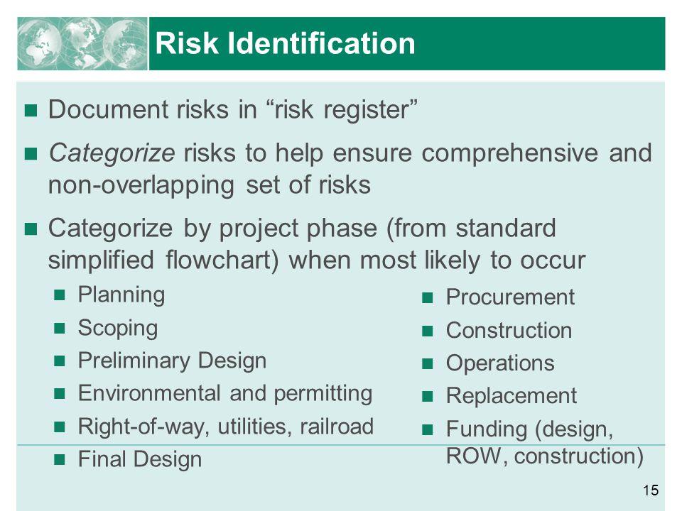 Risk Identification Document risks in risk register