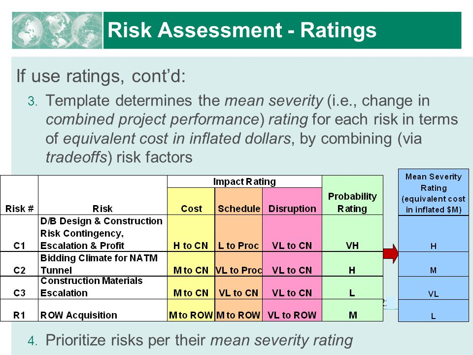 risk review macville ltd View homework help - macville_s_risk_management_case_studydocx from risk mgmt 501 at university of new south wales risk review report macville pty ltd assessment of risk management process before a.