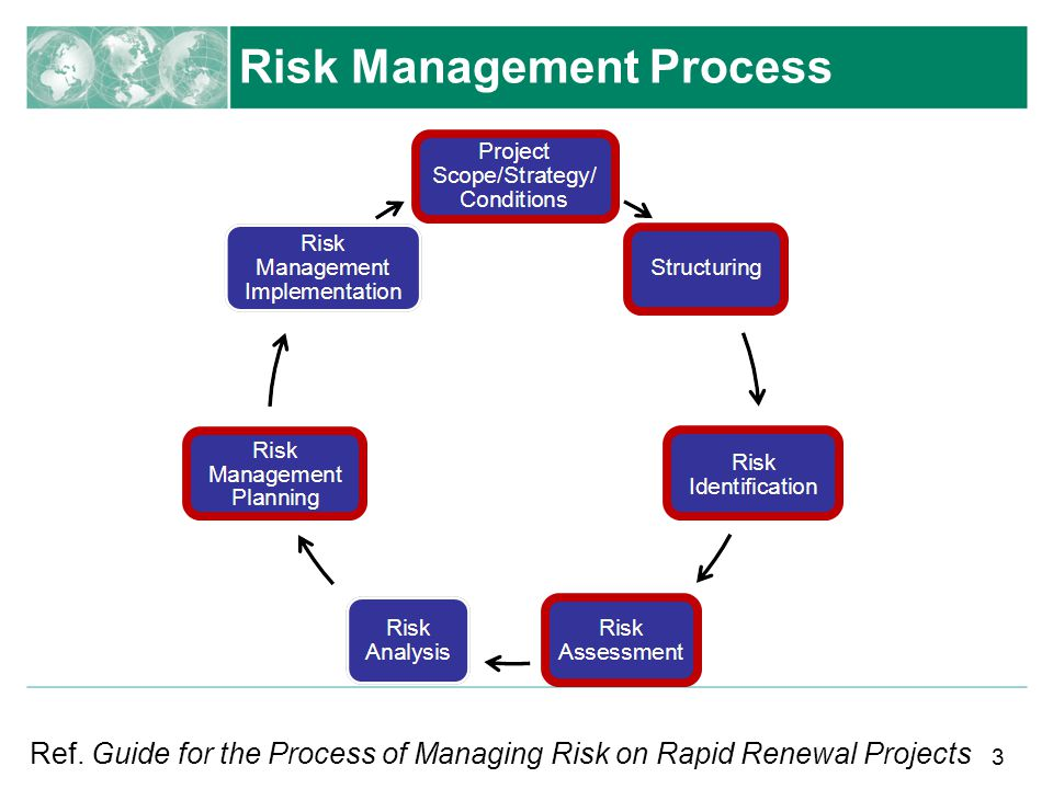 risk management plan of little falls hospital Contact bassett medical center if you believe you are experiencing a medical emergency, call 911 immediately you can contact bassett medical center by selecting a recipient from the drop down list and filling out the form below, you can also contact a bassett affilaite using the links on the left.