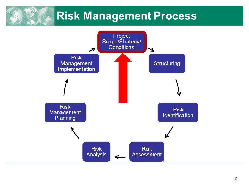 management planning The management plan section of the business plan includes your management team and your human resources needs here's how to write it.