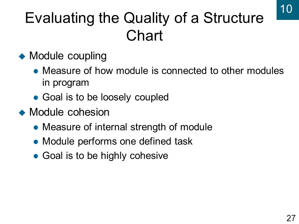Evaluating the Quality of a Structure Chart