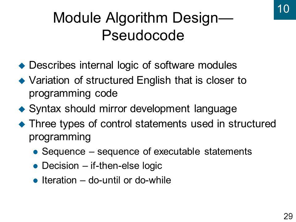 Module Algorithm Design—Pseudocode