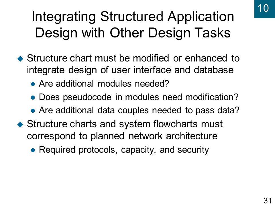 Integrating Structured Application Design with Other Design Tasks