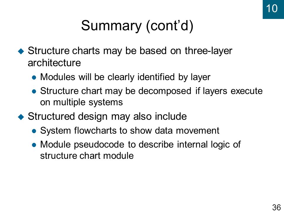 Summary (cont'd) Structure charts may be based on three-layer architecture. Modules will be clearly identified by layer.