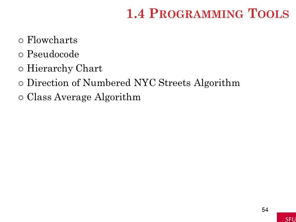 1.4 Programming Tools Flowcharts Pseudocode Hierarchy Chart