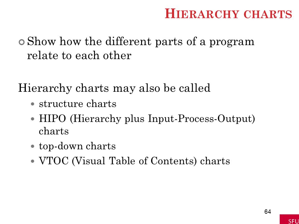 Hierarchy charts Show how the different parts of a program relate to each other. Hierarchy charts may also be called.