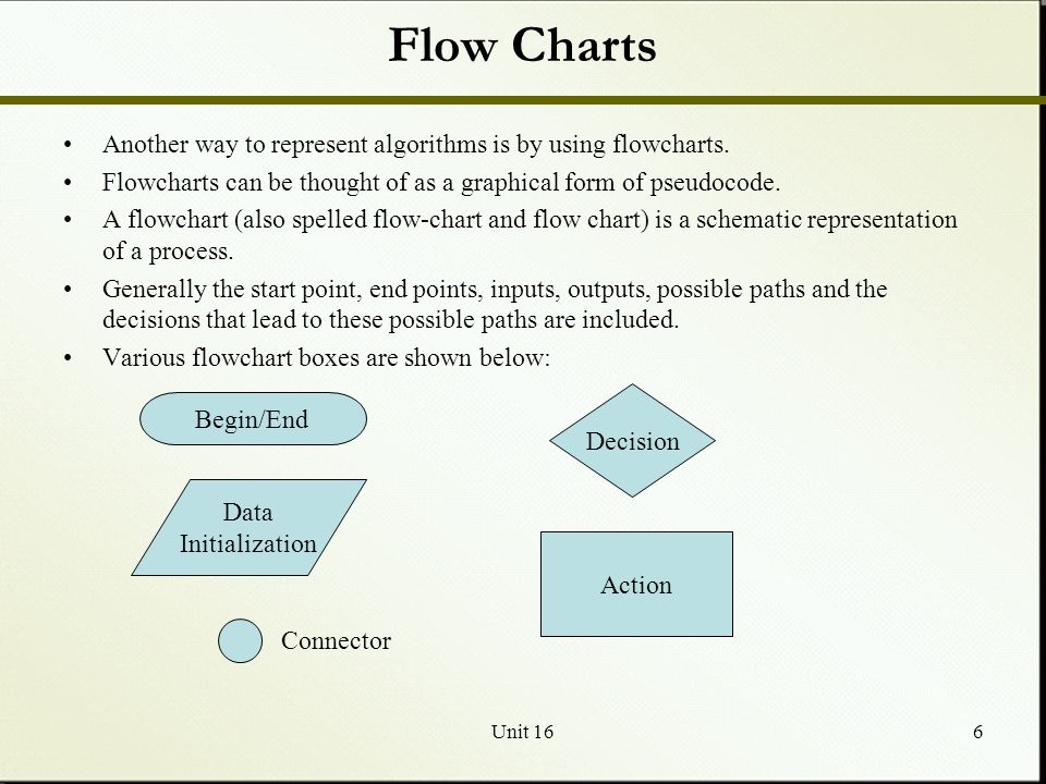 Flow Charts Another way to represent algorithms is by using flowcharts. Flowcharts can be thought of as a graphical form of pseudocode.