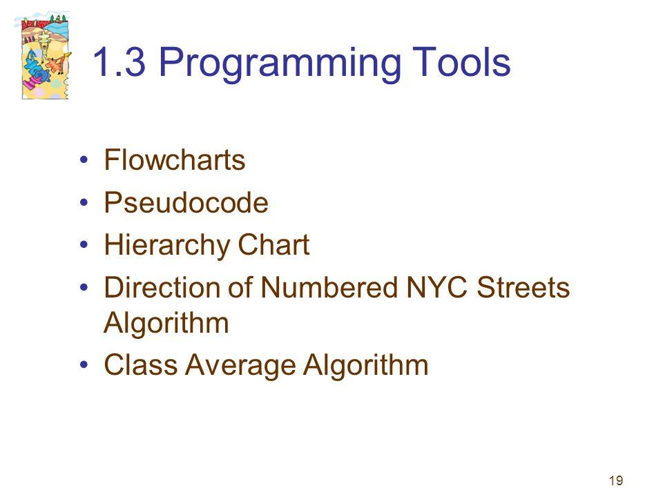 1.3 Programming Tools Flowcharts Pseudocode Hierarchy Chart