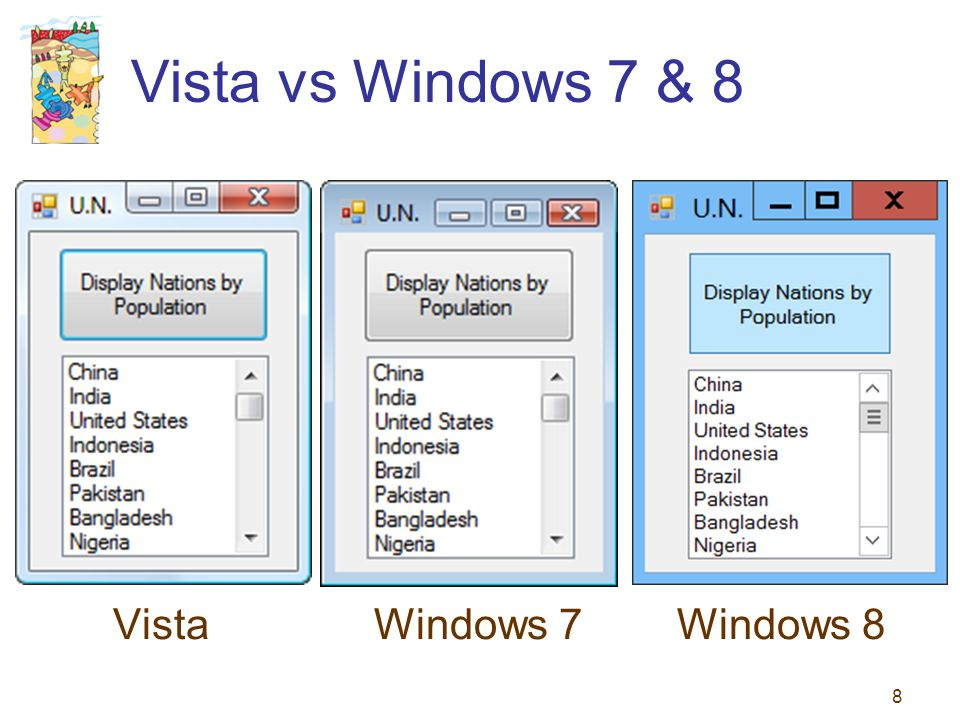 Vista vs Windows 7 & 8 Vista Windows 7 Windows 8