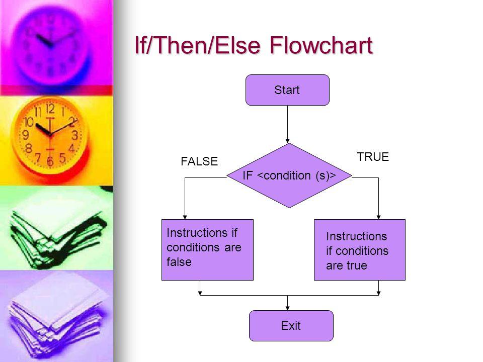 If/Then/Else Flowchart