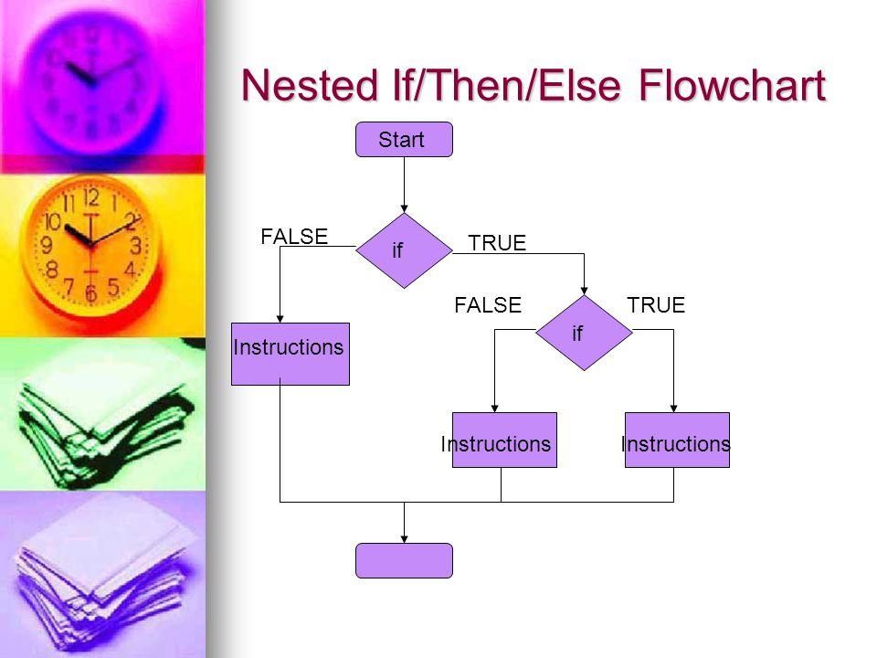 Nested If/Then/Else Flowchart