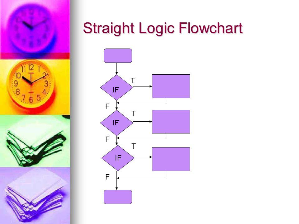 Straight Logic Flowchart