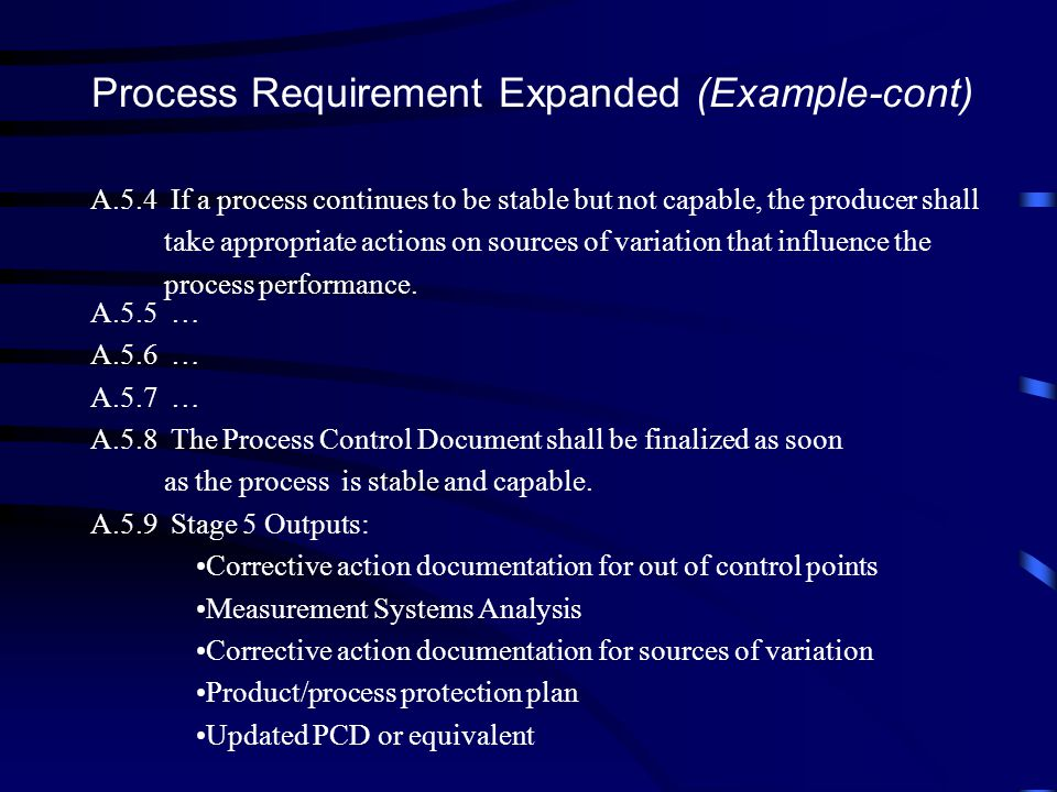 Process Requirement Expanded (Example-cont)
