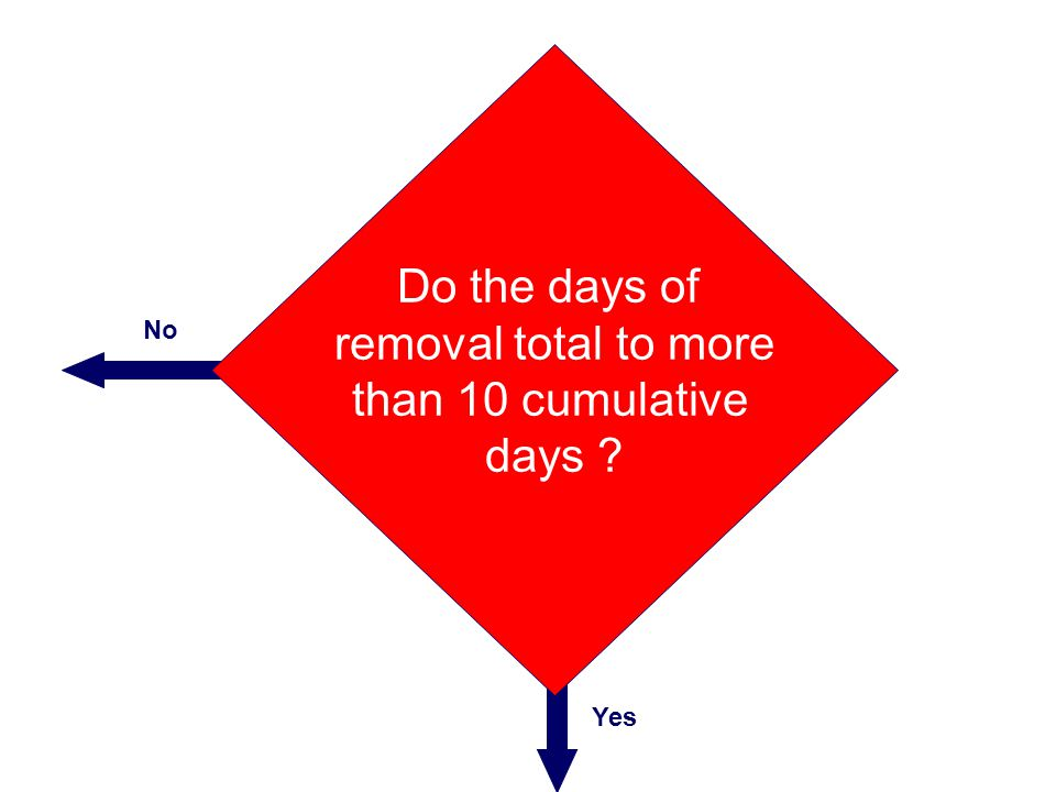 Do the days of removal total to more than 10 cumulative days No Yes