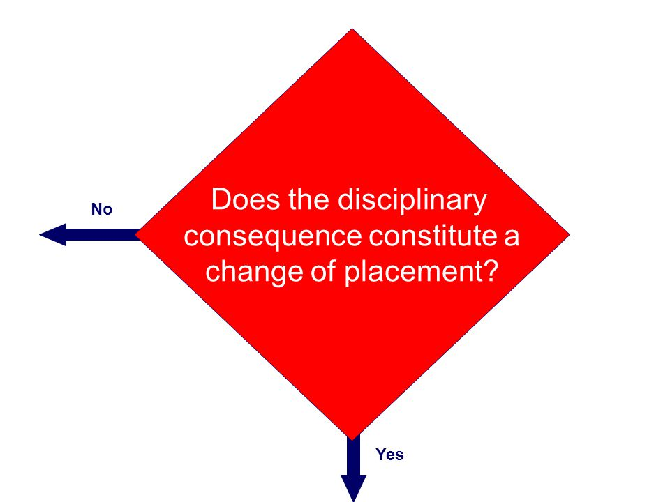 consequence constitute a