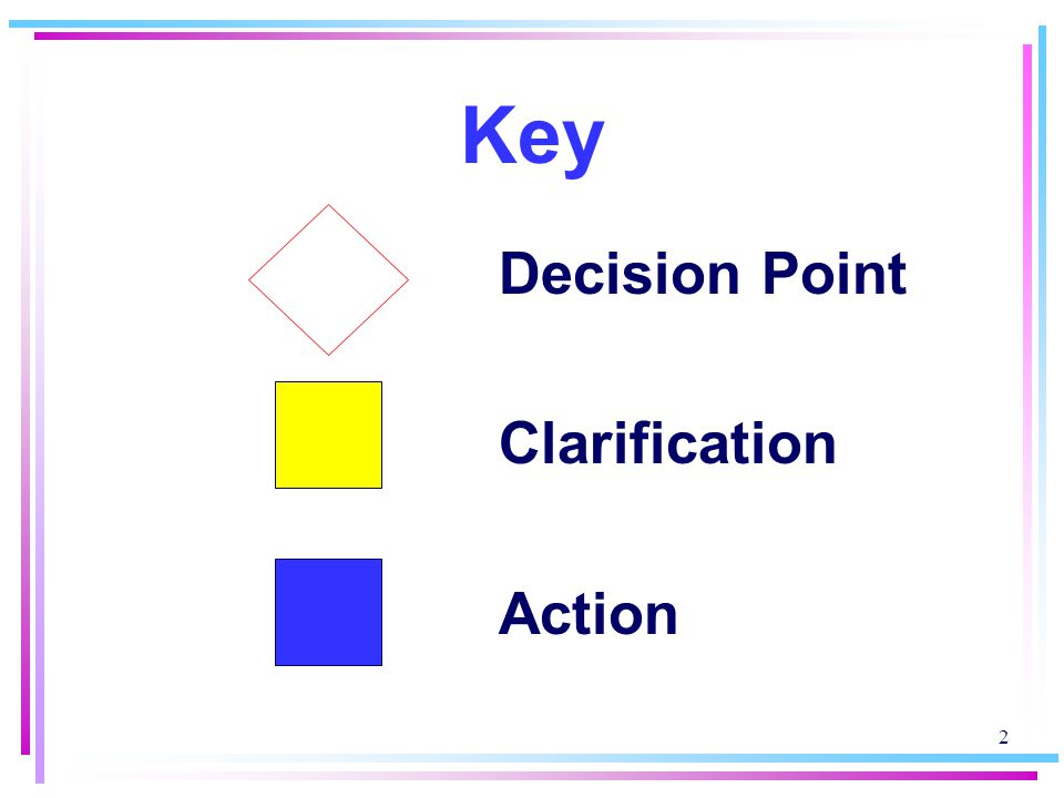 Key Decision Point Clarification Action