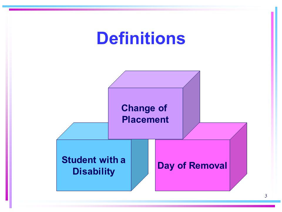 Definitions Change of Placement Student with a Day of Removal