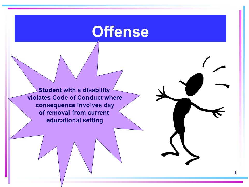 Offense Student with a disability violates Code of Conduct where
