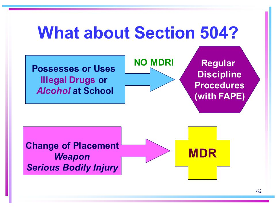 What about Section 504 MDR Regular NO MDR! Discipline