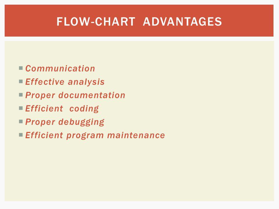 FLOW-CHART ADVANTAGES