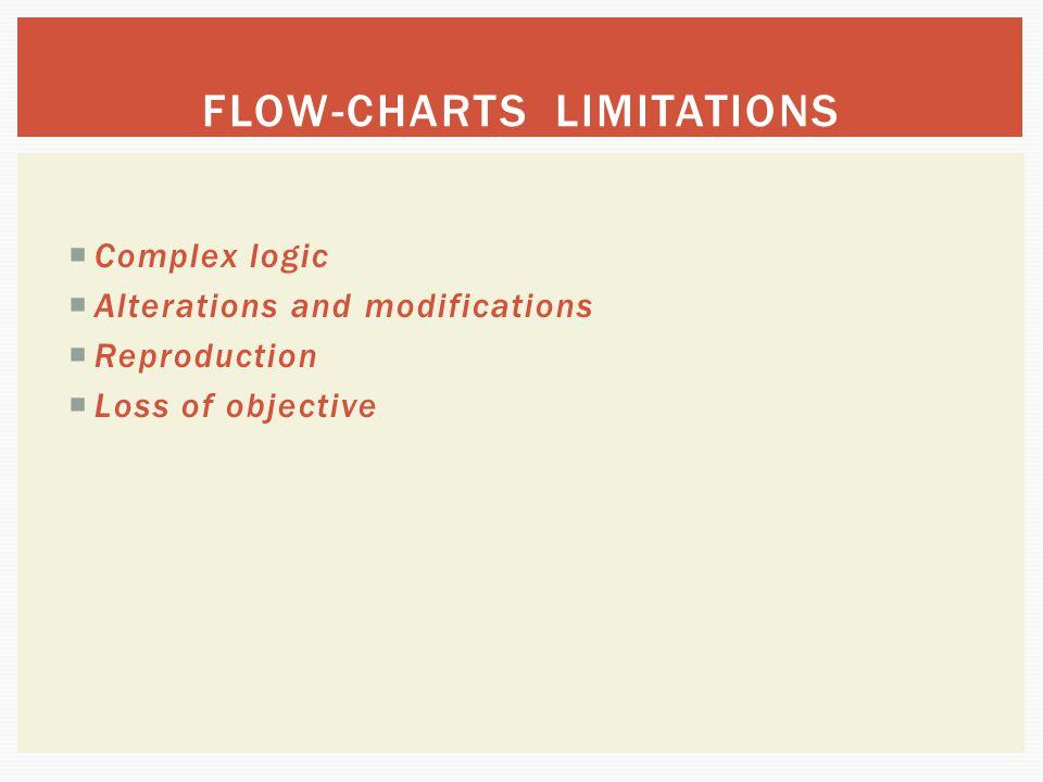 FLOW-CHARTS LIMITATIONS