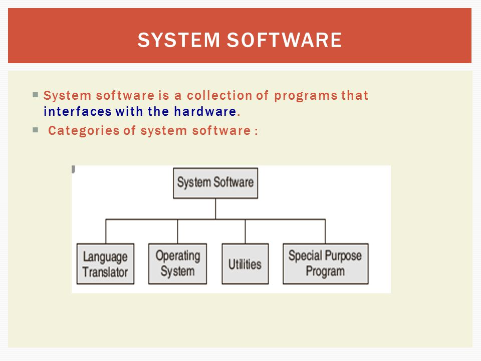 SYSTEM SOFTWARE System software is a collection of programs that interfaces with the hardware.