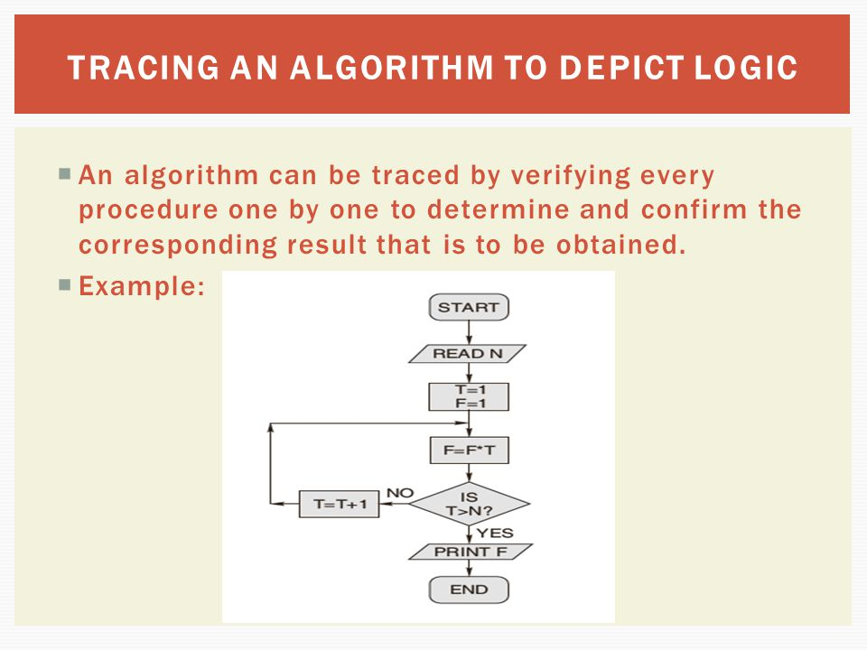 TRACING AN ALGORITHM TO DEPICT LOGIC