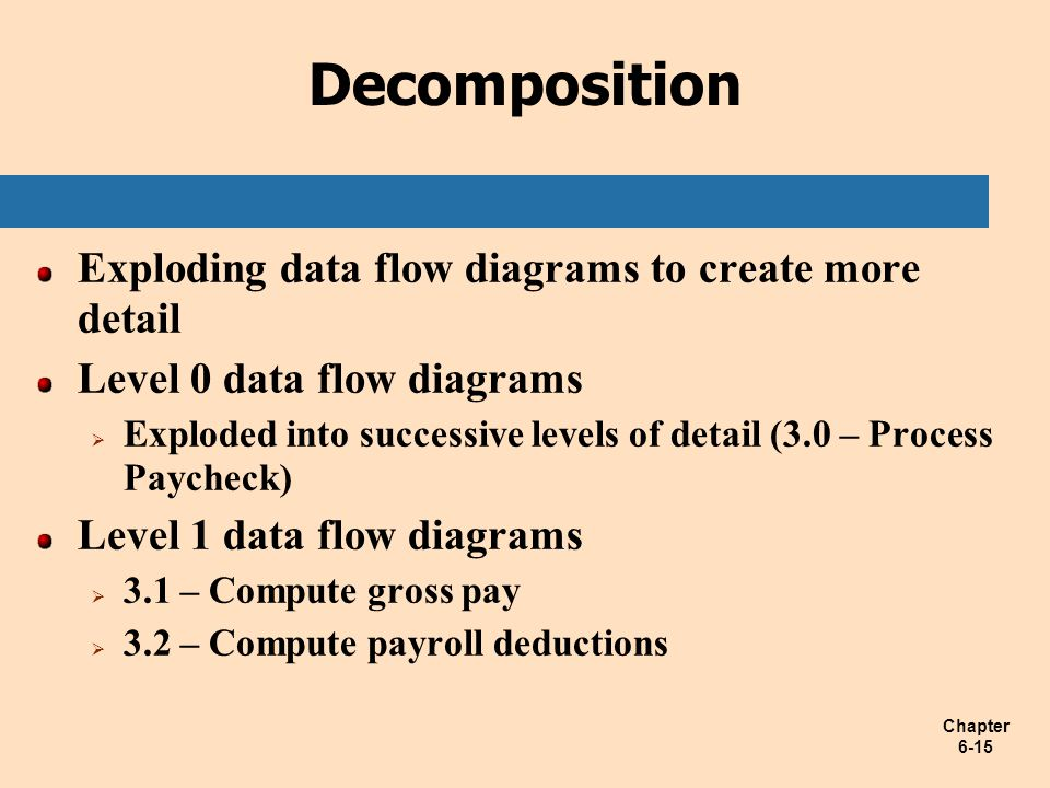 Decomposition Exploding data flow diagrams to create more detail