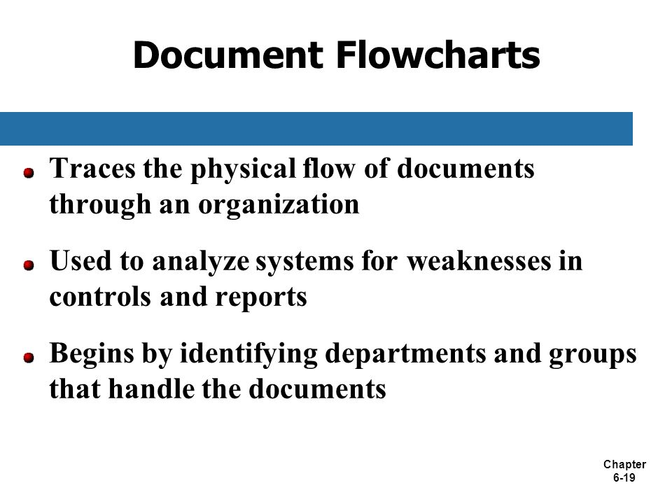 Document Flowcharts Traces the physical flow of documents through an organization. Used to analyze systems for weaknesses in controls and reports.