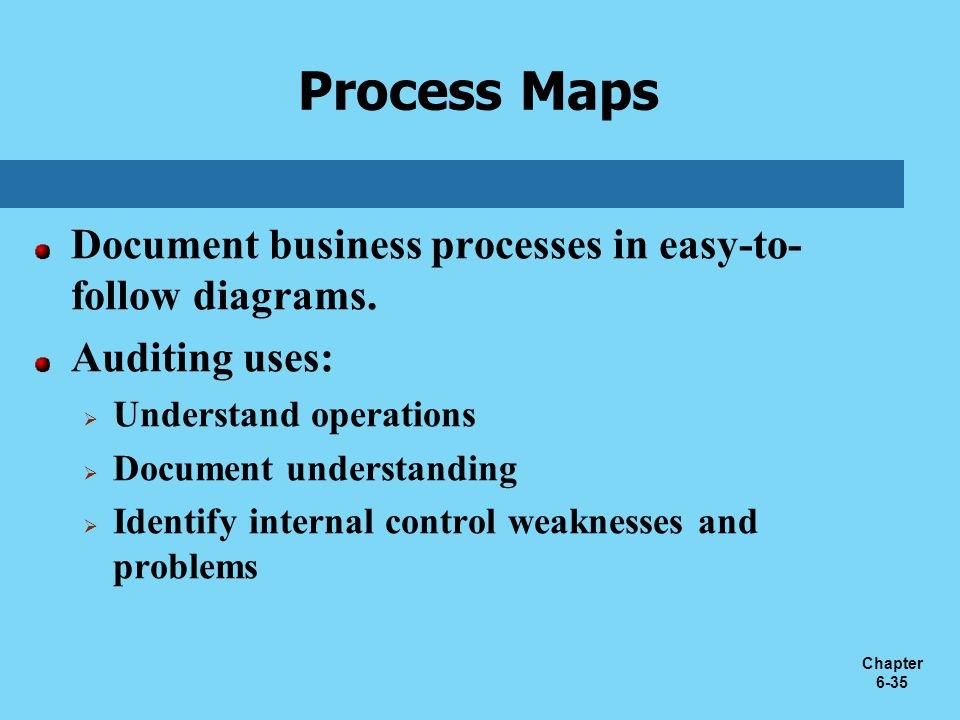 Process Maps Document business processes in easy-to-follow diagrams.