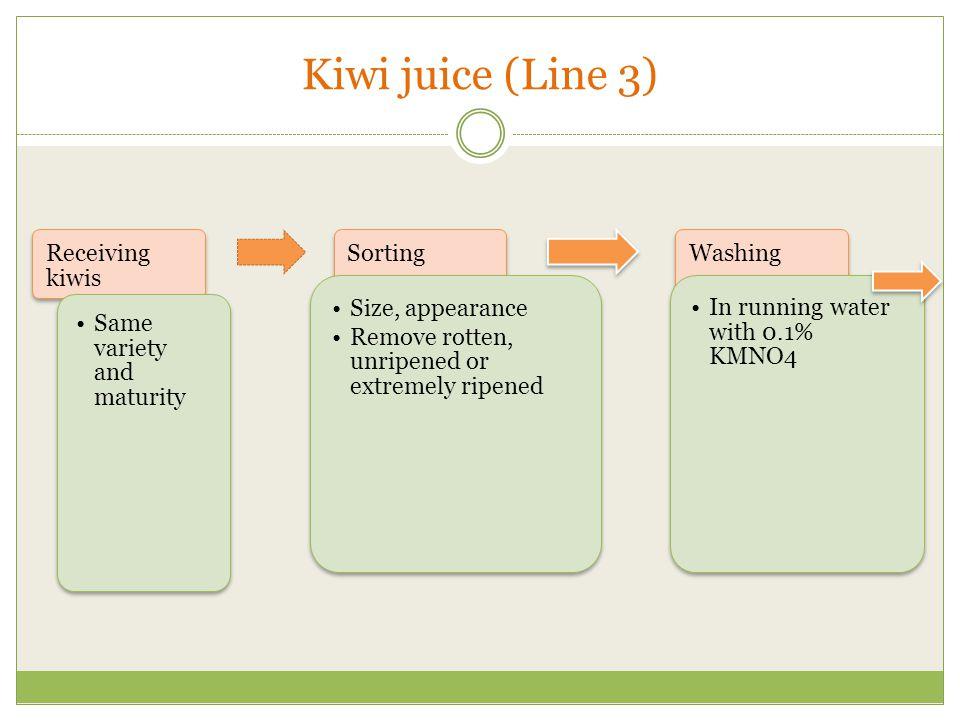 Kiwi juice (Line 3) Receiving kiwis Same variety and maturity Sorting
