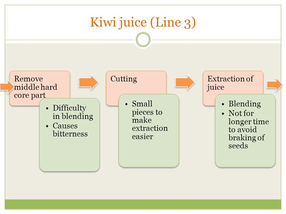 Kiwi juice (Line 3) Remove middle hard core part Cutting