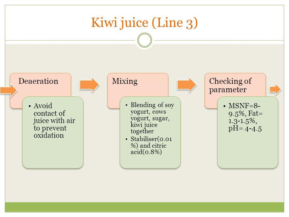 Kiwi juice (Line 3) Deaeration Mixing Checking of parameter