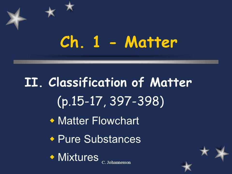 Ch. 1 - Matter II. Classification of Matter (p.15-17, 397-398)
