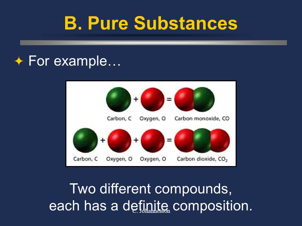 Two different compounds, each has a definite composition.