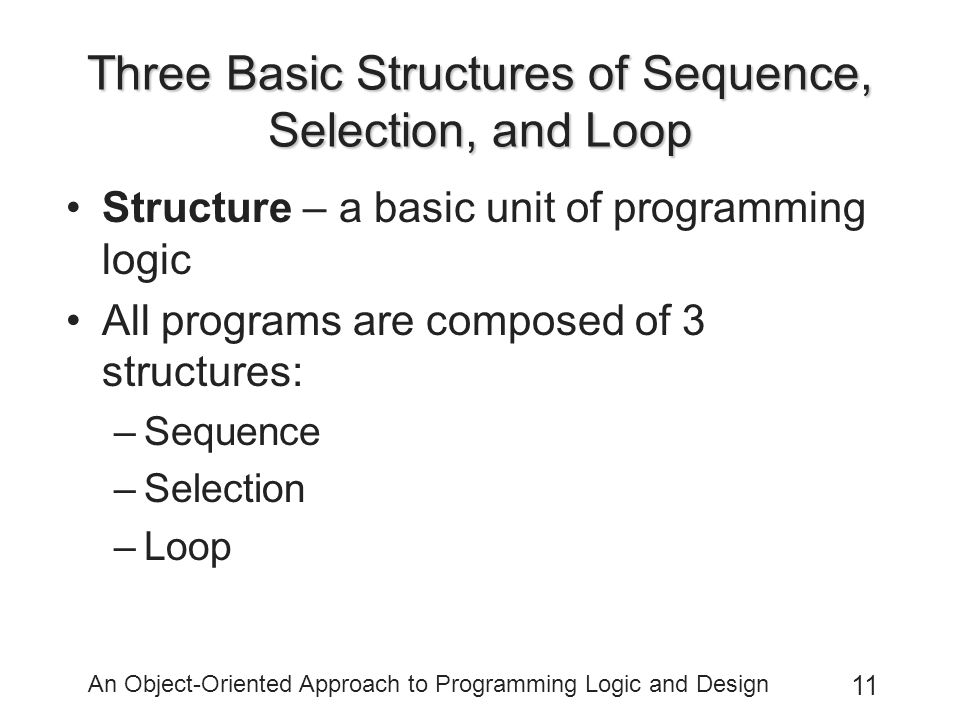 Three Basic Structures of Sequence, Selection, and Loop