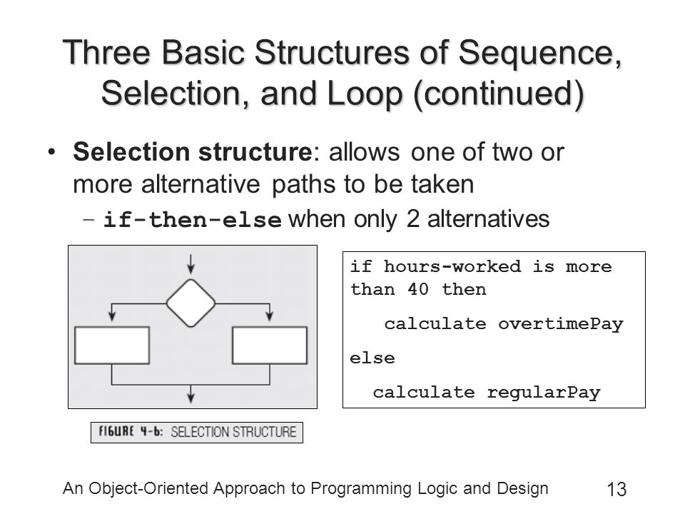 Three Basic Structures of Sequence, Selection, and Loop (continued)