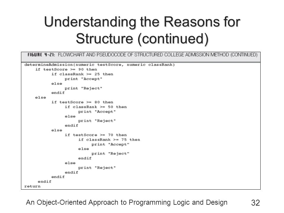 Understanding the Reasons for Structure (continued)