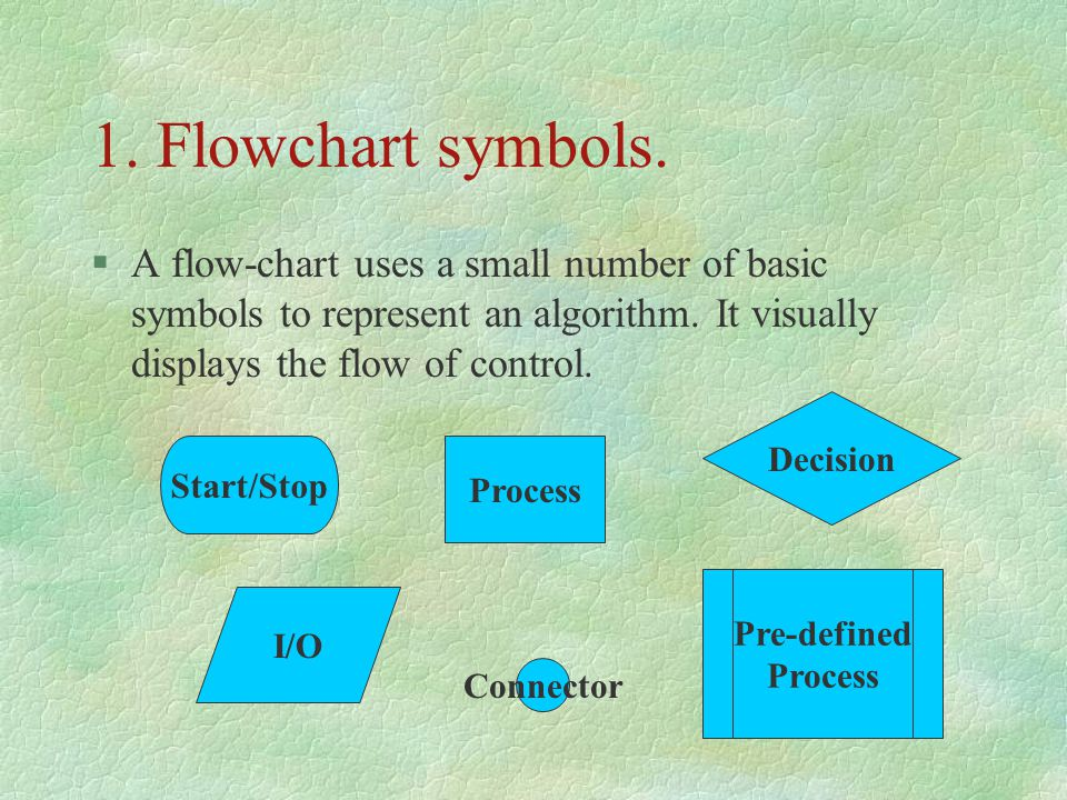 1. Flowchart symbols. A flow-chart uses a small number of basic symbols to represent an algorithm. It visually displays the flow of control.