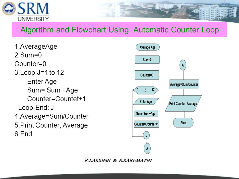 Algorithm and Flowchart Using Automatic Counter Loop