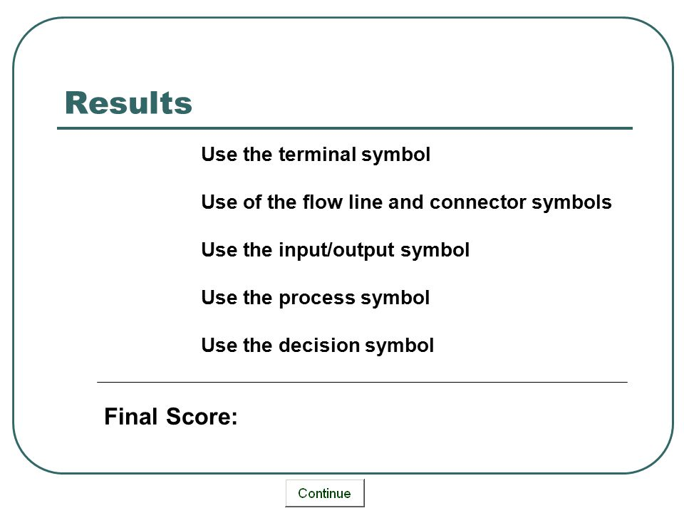 Results Final Score: Use the terminal symbol