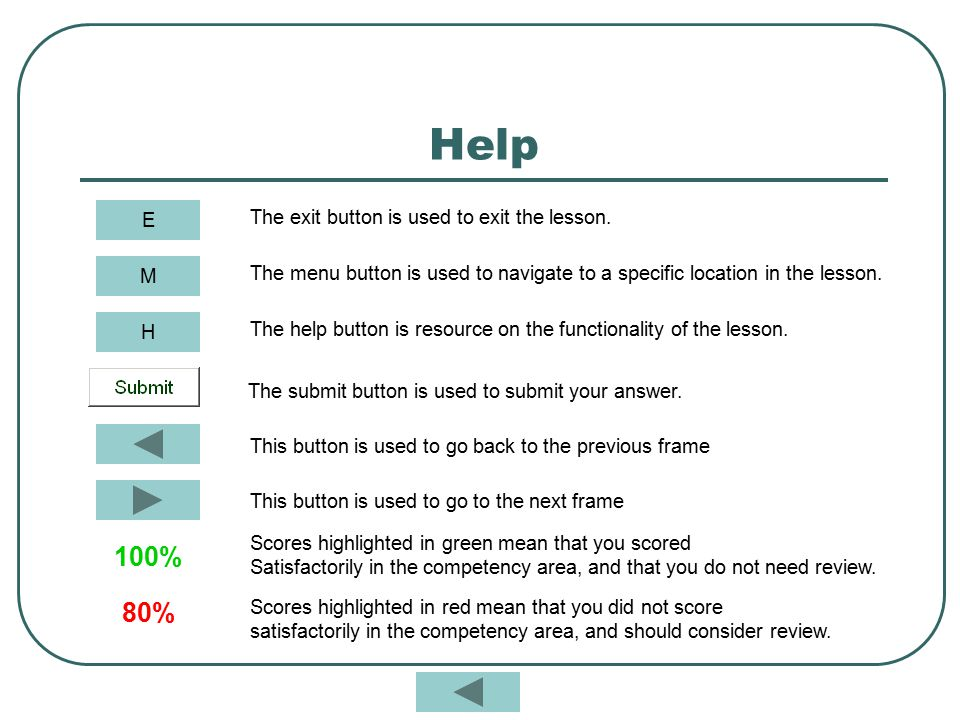 Help 100% 80% E The exit button is used to exit the lesson. M