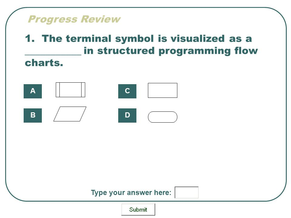 Progress Review 1. The terminal symbol is visualized as a ___________ in structured programming flow charts.