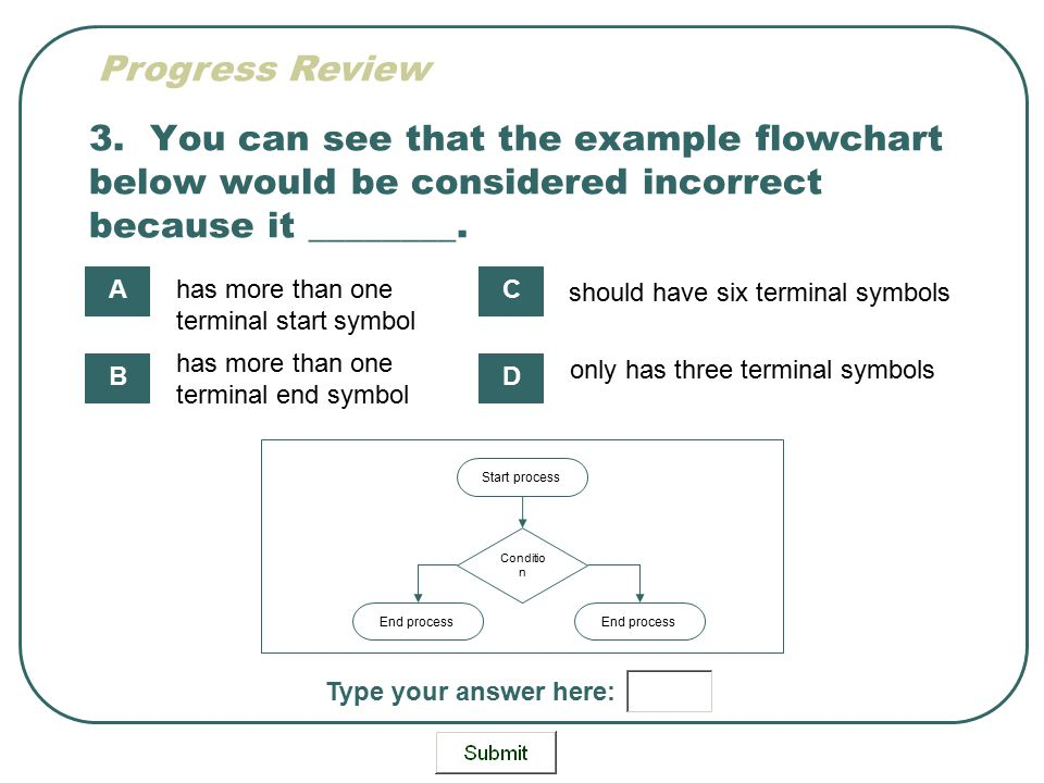 Progress Review 3. You can see that the example flowchart below would be considered incorrect because it ________.