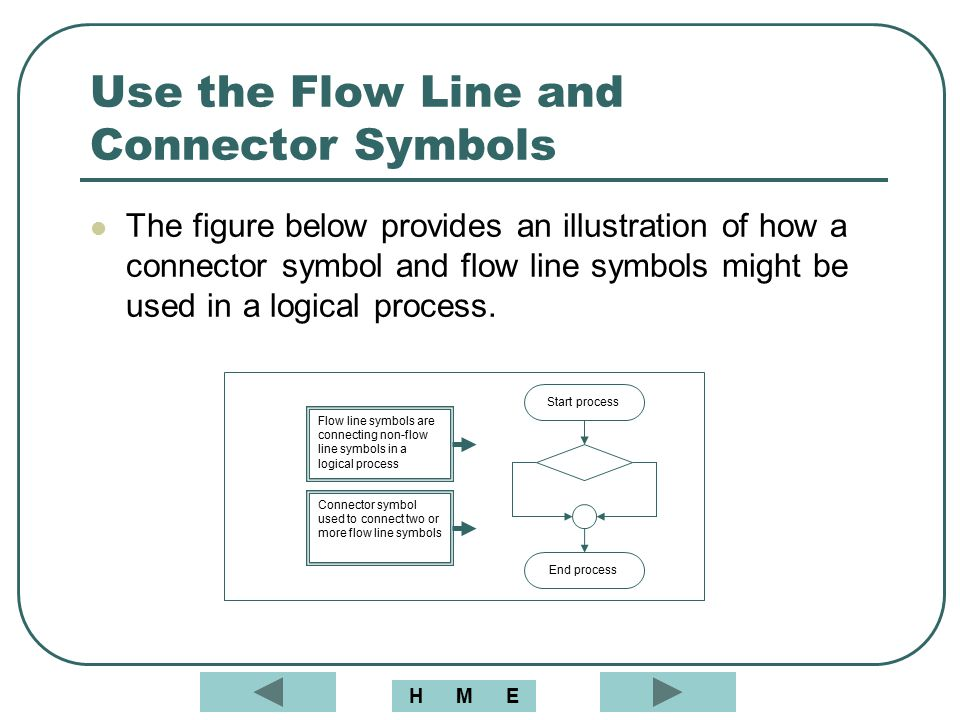 Use the Flow Line and Connector Symbols